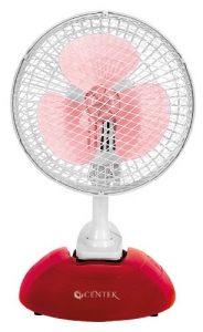 Настольный вентилятор CENTEK CT-5003 красный